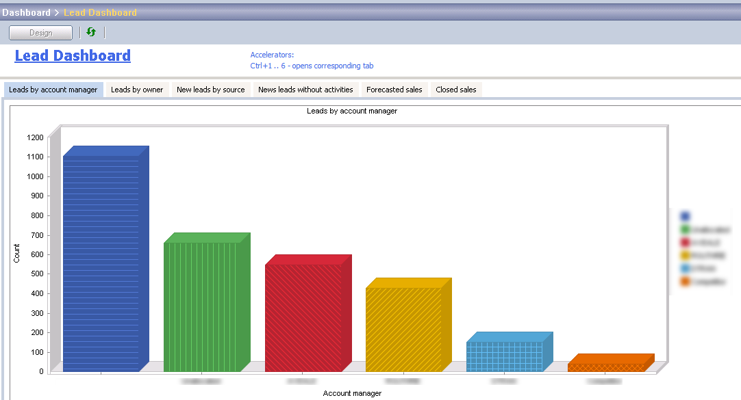 GoldMine_CRM_Lead_Dashboard